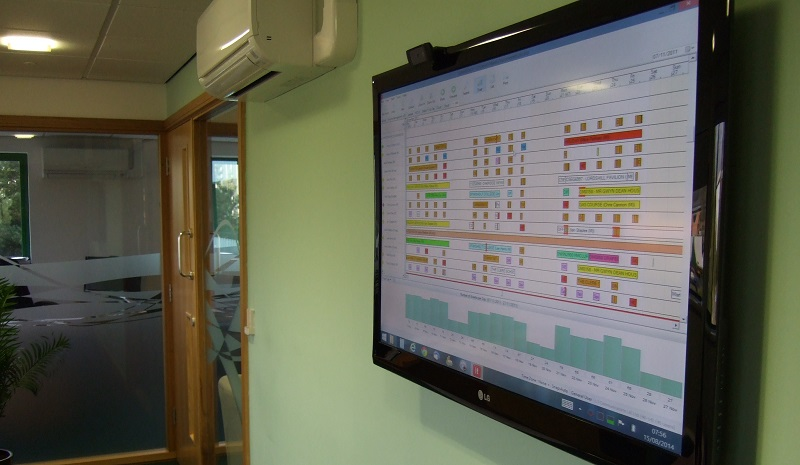 T Card Software Software Planning Board