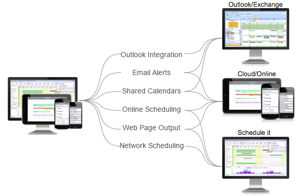 scheduling software API integrations